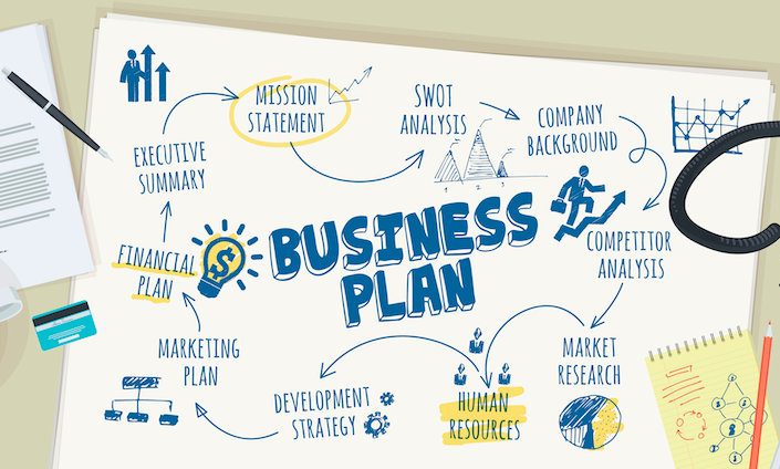 Business Plans – What Do They Include?